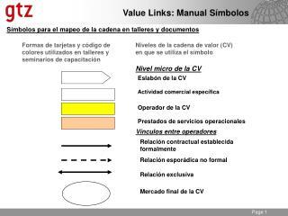 Formas de tarjetas y código de colores utilizados en talleres y seminarios de capacitación