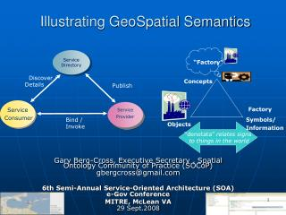 Illustrating GeoSpatial Semantics