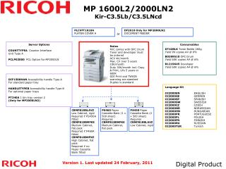 MP 1600L2/2000LN2 Kir-C3.5Lb/C3.5LNcd