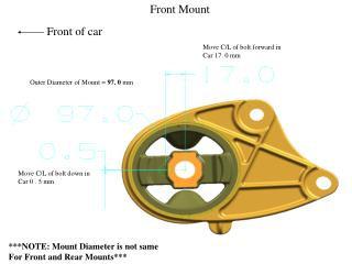Front Mount