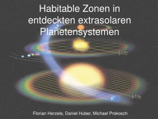 Habitable Zonen in entdeckten extrasolaren Planetensystemen