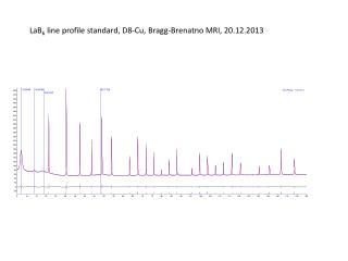 LaB 6 line profile standard , D8-Cu, Bragg- Brenatno  MRI, 20.12.2013