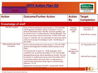 GSTS Action Plan Q3