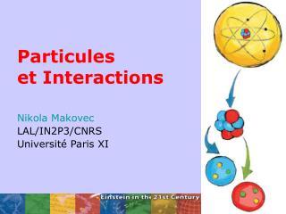 Particules  et Interactions