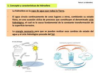 Tema 4. La hidrosfera