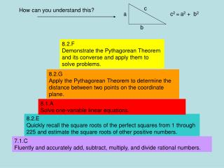 8.2.F  Demonstrate the Pythagorean Theorem and its converse and apply them to solve problems.