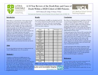 A 10 Year Review of the Death Rate and Cause of Death Within a DGH Cohort of IBD Patients .