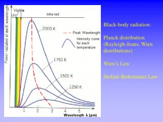 Black-body radiation: Planck distribution (Rayleigh-Jeans, Wien distributions) Wien's Law