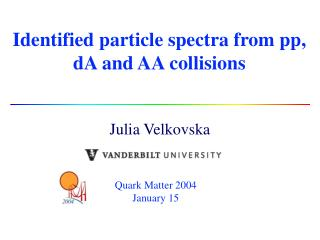 Identified particle spectra from pp, dA and AA collisions