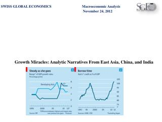 Growth Miracles: Analytic Narratives From East Asia, China, and India