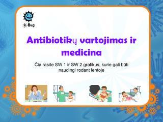 Antibiot ikų vartojimas ir medicina