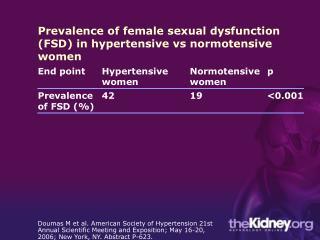 Prevalence of female sexual dysfunction (FSD) in hypertensive vs normotensive women
