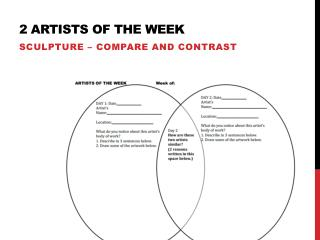 2 artists of the week