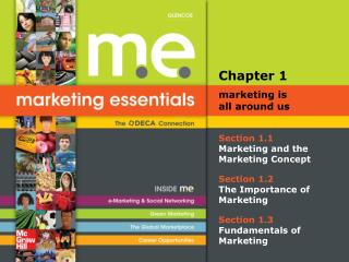 Section 1.1 Marketing and the Marketing Concept