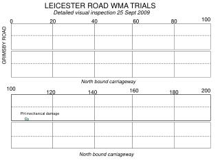 LEICESTER ROAD WMA TRIALS