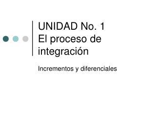UNIDAD No. 1 El proceso de integración