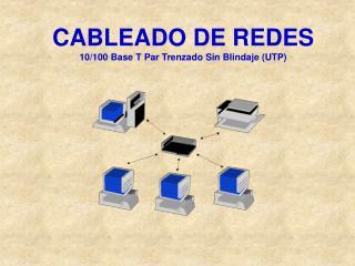 CABLEADO DE REDES 10/100 Base T Par Trenzado Sin Blindaje (UTP)