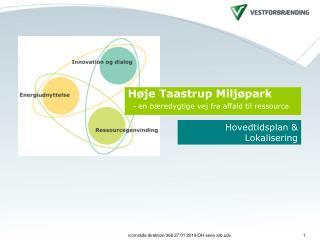 Høje Taastrup Miljøpark - en bæredygtige vej fra affald til ressource