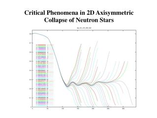 Critical Phenomena in 2D Axisymmetric Collapse of Neutron Stars