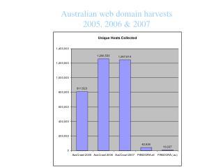 Australian web domain harvests 2005, 2006 & 2007