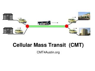 Cellular Mass Transit  (CMT) CMT4Austin