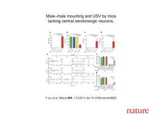 Y Liu  et al.  Nature 000 ,  1 - 5  (2011) doi:10.1038/nature09822