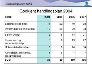 Godkjent handlingsplan 2004