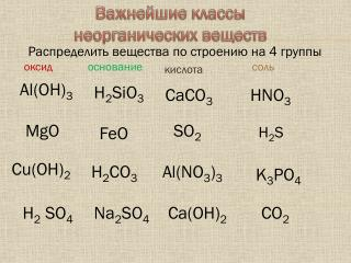 Важнейшие классы  неорганических веществ