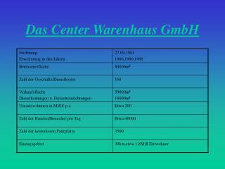 Das Center Warenhaus GmbH
