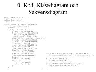 0. Kod, Klassdiagram och Sekvensdiagram