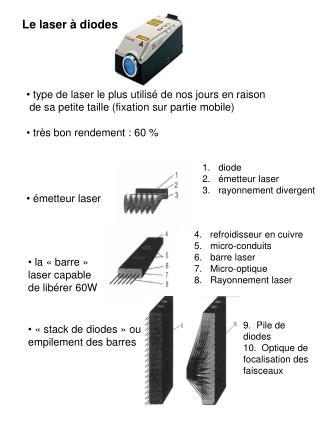 type de laser le plus utilisé de nos jours en raison
