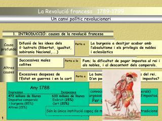 La Revolució francesa   1789-1799