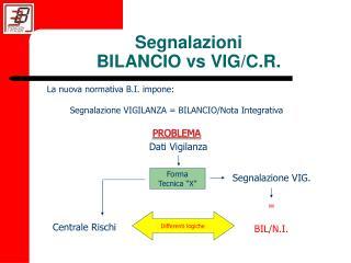 Segnalazioni  BILANCIO vs VIG/C.R.