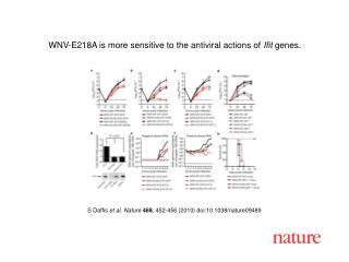 S Daffis  et al. Nature 468 , 452-456 (2010) doi:10.1038/nature09489