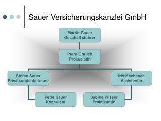 Sauer Versicherungskanzlei GmbH