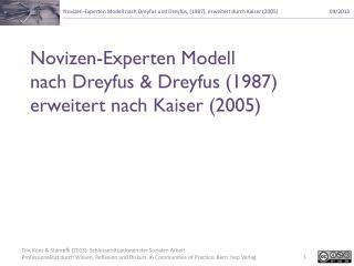 Novizen-Experten Modell nach Dreyfus & Dreyfus (1987) erweitert nach Kaiser (2005)