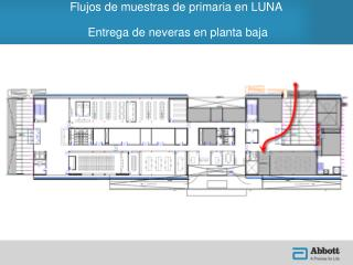 Flujos de muestras de primaria en LUNA  Entrega de neveras en planta baja