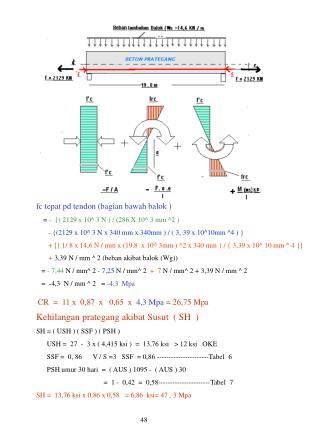 fc tepat pd tendon (bagian bawah balok )     =  -  {( 2129 x 10^ 3 N ) / (286 X 10^ 3 mm ^2 )