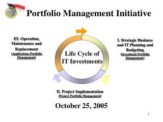 Portfolio Management Initiative