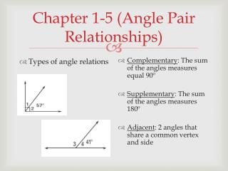 Chapter 1-5 (Angle Pair Relationships)