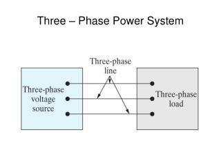 Three � Phase Power System