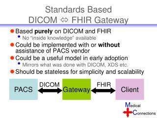 Standards Based  DICOM   FHIR Gateway