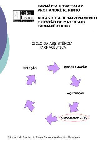 FARMÁCIA HOSPITALAR PROF ANDRÉ R. PINTO AULAS 3 E 4. ARMAZENAMENTO E GESTÃO DE MATERIAIS