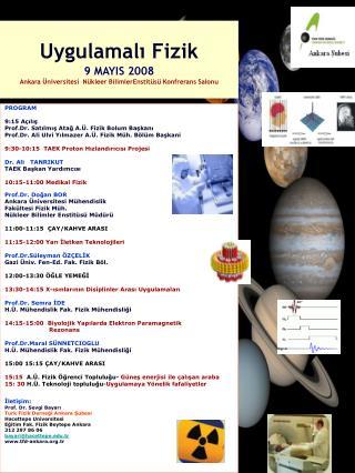 Uygulamalı Fizik 9 MAYIS 2008 Ankara Üniversitesi  Nükleer BilimlerEnstitüsü Konfrerans Salonu