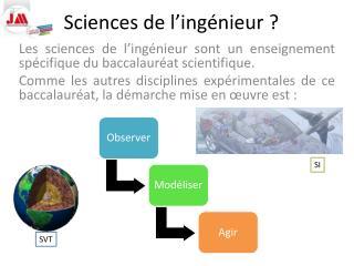 Sciences de l�ing�nieur ?