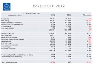Bokslut STH 2012