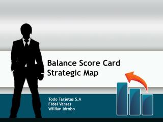 Balance Score Card  Strategic Map