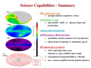 Science Capabilities - Summary