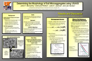 Effects of Soil Moisture on Microaggregate Morphology
