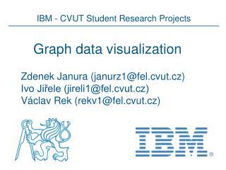Graph data visualization